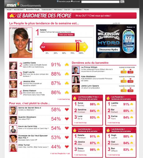 Home page Le baromètre People