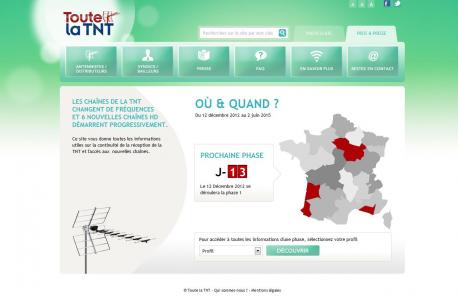 www.toutelatnt.fr